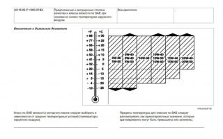 Двигатель m104 mercedes-benz: обзор модификаций, неисправности