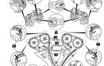 Двигатель m276 mercedes-benz: подробный обзор и характеристики