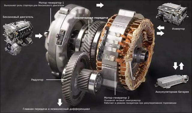 Двигатели Тойота Приус, Приус А, Приус Ц,Приус ПХВ, Приус Прайм, Приус В: описание характеристики