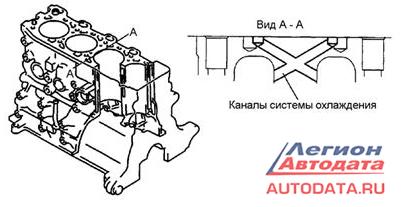 Двигатель pe mazda: характеристики, на какие машины установлен