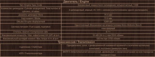 Двигатели Шкода Фелиция: история, технические характеристики
