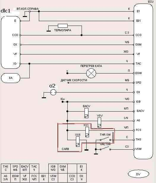 Двигатели f10a, f5a, f5b, f6a, f6b suzuki: технические характеристики, слабые места и ремонтопригодность