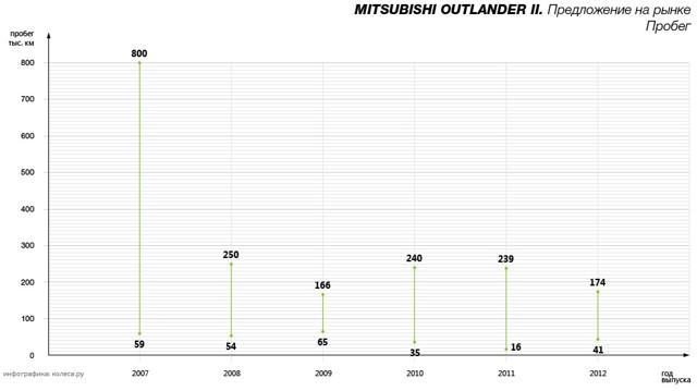 Двигатель 4b10 mitsubishi: характеристики, слабые места и ремонтопригодность