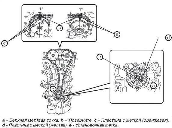 Двигатели Тойота Бельта: опискание, поеоления, рестайлинг, характеристики