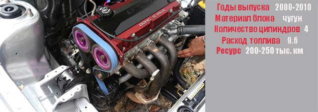 Двигатели Митсубиси Галант: технические характеристики