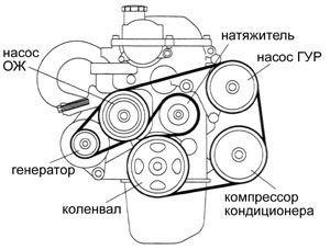 Двигатели toyota corsa: какие устанавливали, описание, характеристики