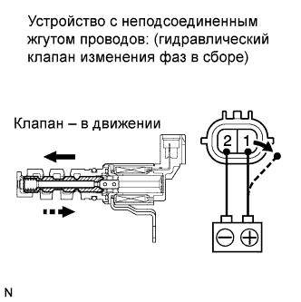 Ошибка 14 двигателя toyota, что скрывает код 14 и как ведет себя двигатель