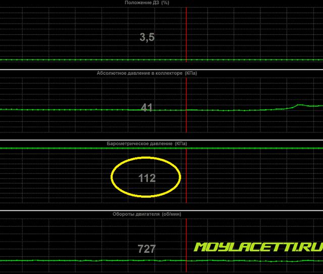 Ошибка 31 в двигателях toyota, проблемы с датчиком абсолютного давления