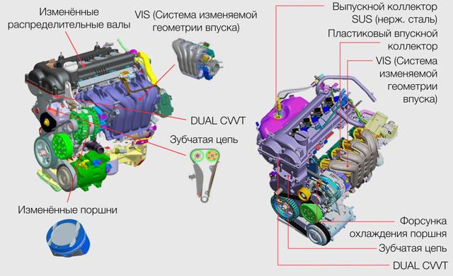 Двигатель g6cu hyundai: характерные неисправности и обзор