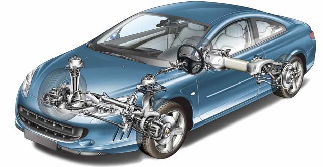 Двигатели Пежо 407: история модели, технические характеристики