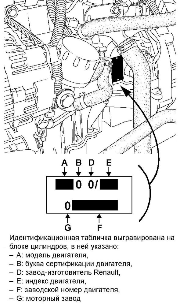 Двигатели серии k toyota (К, 2К, 3К, 4К, 5К, 7К): история создания, характеристики