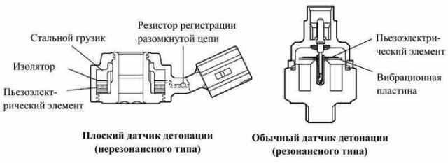 Датчик детонации toyota: назначение, расположение, католожные номера