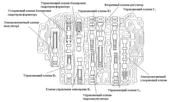 Двигатели серии u toyota (u, 2u, 2u-b, 4u-gse): характеристики, надежность