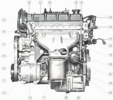 Двигатель a18xer chevrolet: ремонт и обслуживание