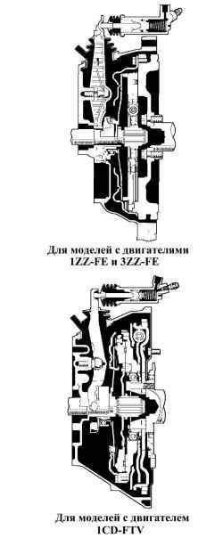Двигатели Тойота Корола Версо: модели, описания, характеристики
