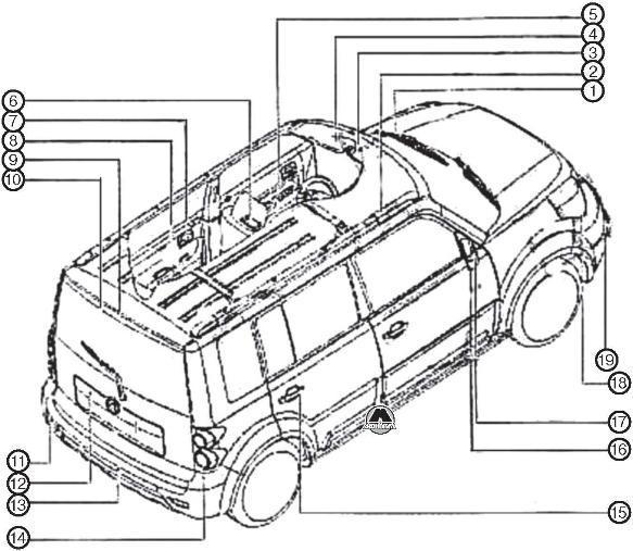 Двигатель gw4g15 great wall: характеристики, возможности, на какие машины установлен