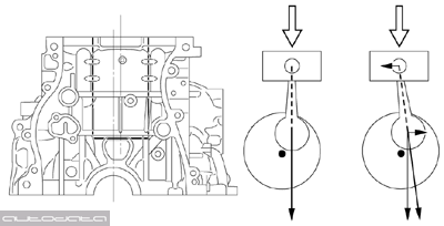 Двигатели toyota 6ar-fse, 8ar-fts: характеристики, обзор