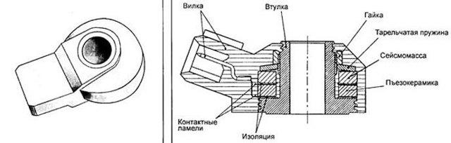 Расположение датчика детонации на 1g-fe