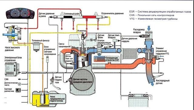 Двигатель d4hb hyundai: описание, масложор, характеристики