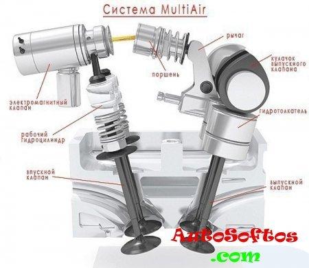 Система valvematic toyota, что это такое и принцип работы