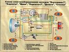 Двигатели Тойота Гайя: описание, характеристики, неисправности