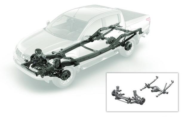 Двигатели mитсубиси Л200: технические характеристики