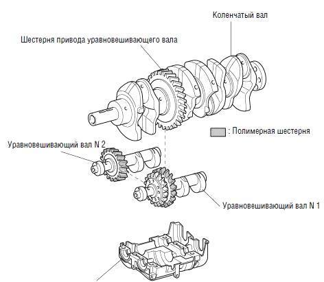 Двигатели Тойота Камри Грация: описание, модели, характеристики