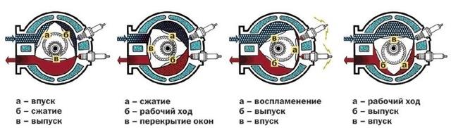 Двигатель 13b mazda: характеристики, возможности, на какие машины установлен