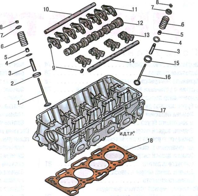 Двигатель 4g18 mitsubishi: характеристики, надежность, эксплуатация